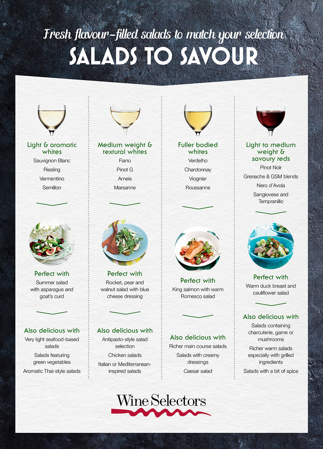 Salad Wine Matching Infographic Guide
