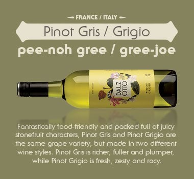 PINOT GRIS/PINOT GRIGIO TYPICAL FLAVOURS