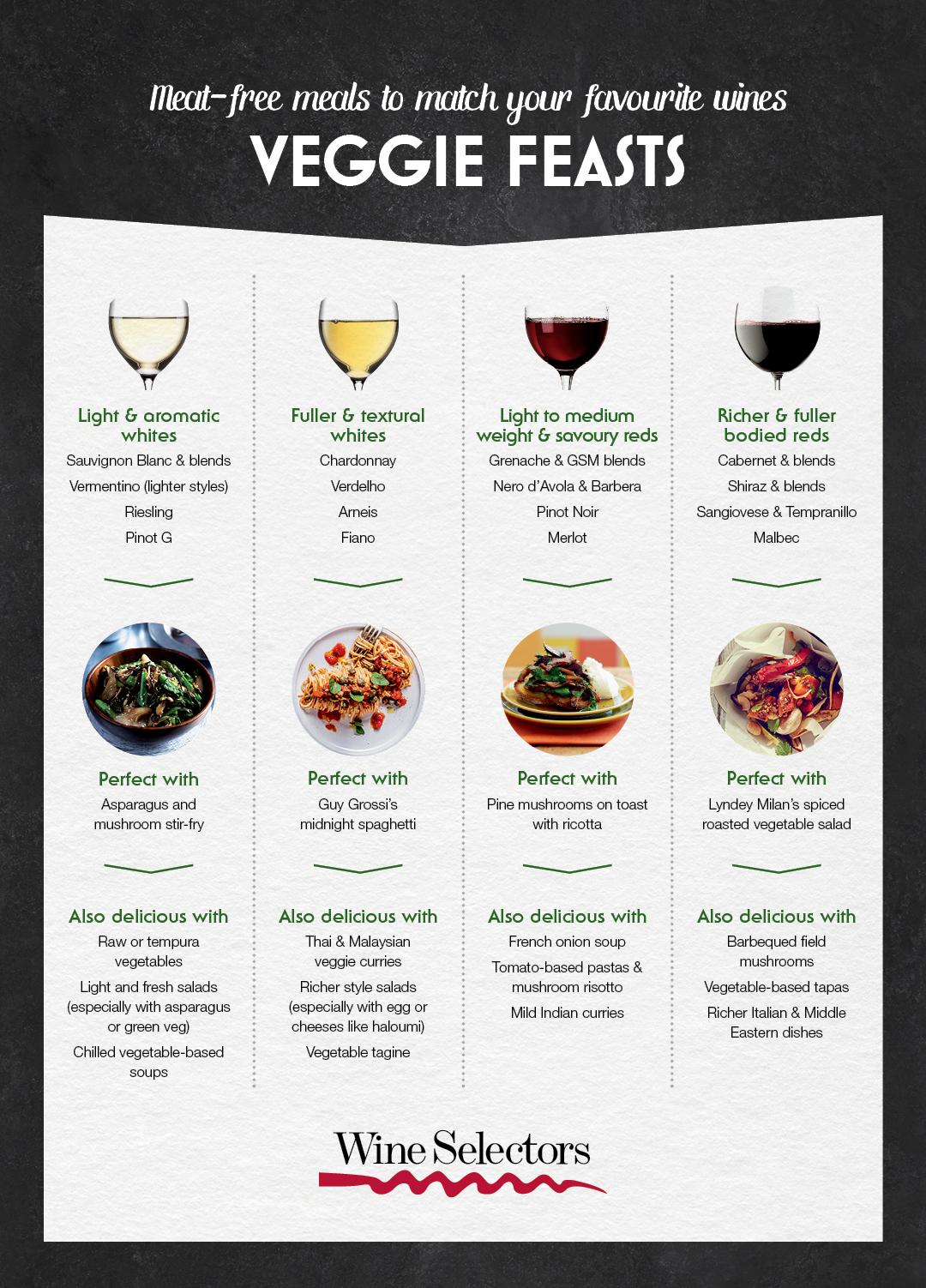INFOGRAPHIC: Pairing wine with vegetarian