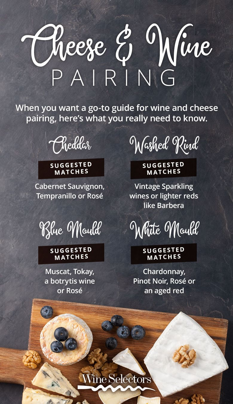 INFOGRAPHIC: Pairing wine with cheese