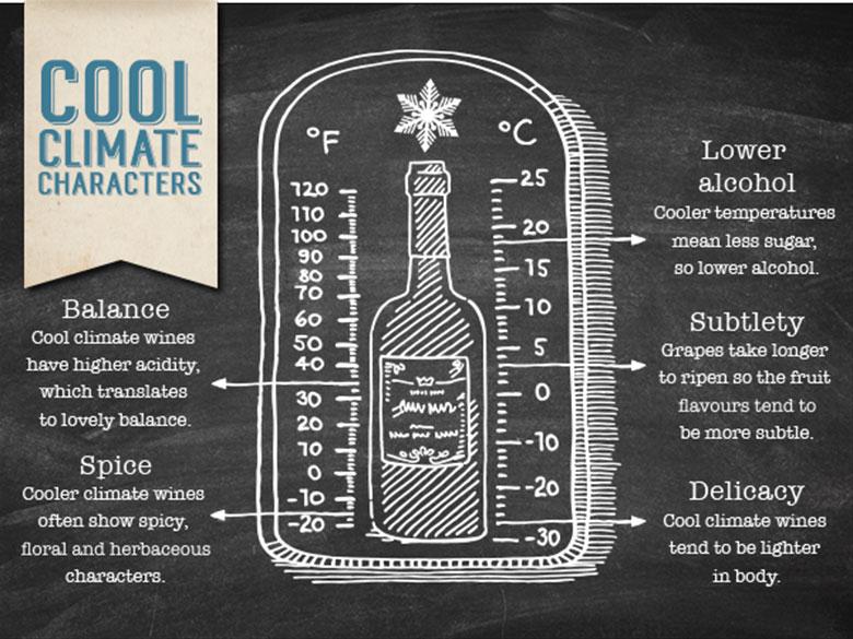 cool-climate-info.jpg