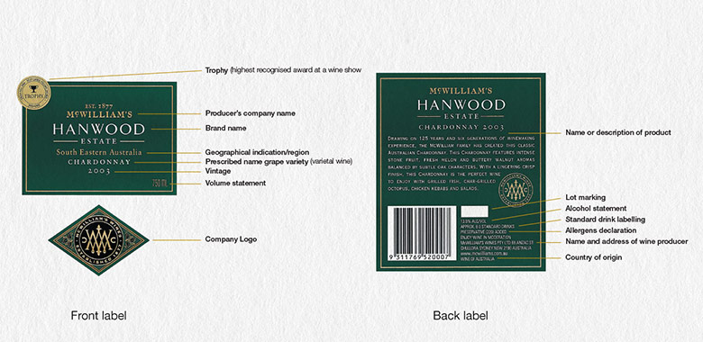 How To Read An Australian Wine Label Detail