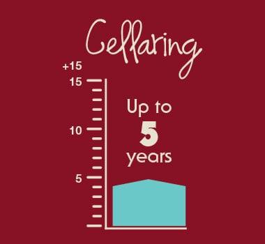 Grenache cellaring